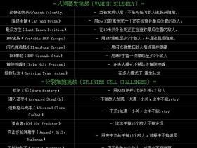 《细胞分裂5断罪》资料PEC挑战条件全翻译