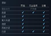 《猎天使魔女》登陆STEAM售价100元 PC上爽快玩贝姐