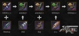 剑灵海盗武器属性外观 全职业海盗武器外观