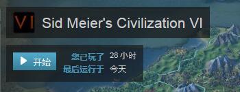 《文明6》玩家平均游戏时间已超23小时 下一回合即是天亮