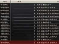 《三国志12》体验版全武将技能 消耗点数
