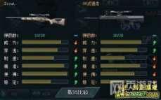 生死狙击88式狙击武器数据个人分析