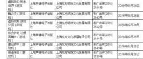 索尼PSVR游戏通过广电中心审核 仍无《最终幻想15》相关消息