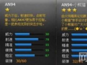 火线精英AN94小熊猫属性图文介绍